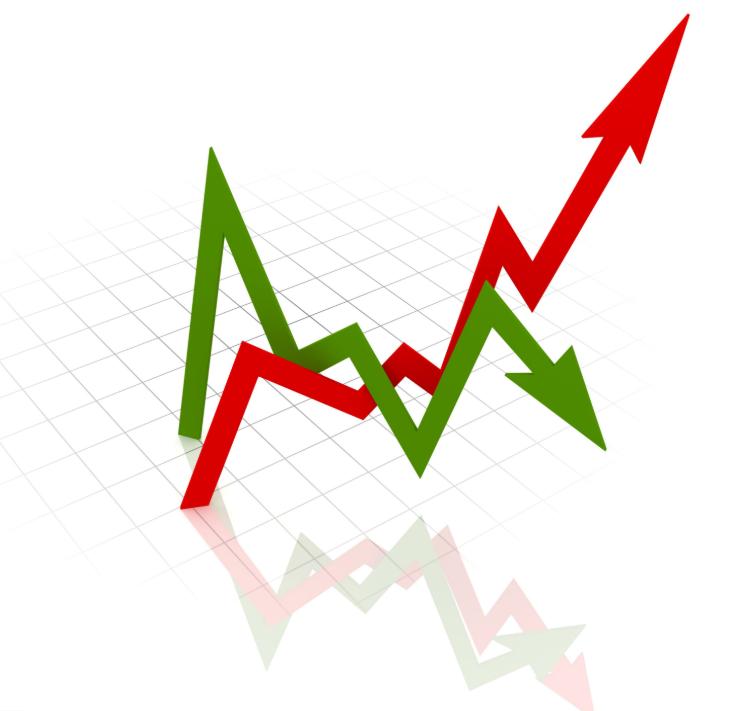captainfi stock market