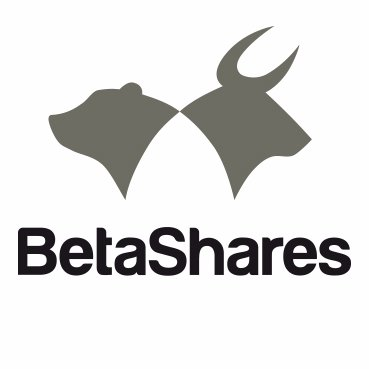 Exchange Traded Funds – BetaShares ETF