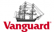 Vanguard total world ex US (ASX:VEU) ETF review