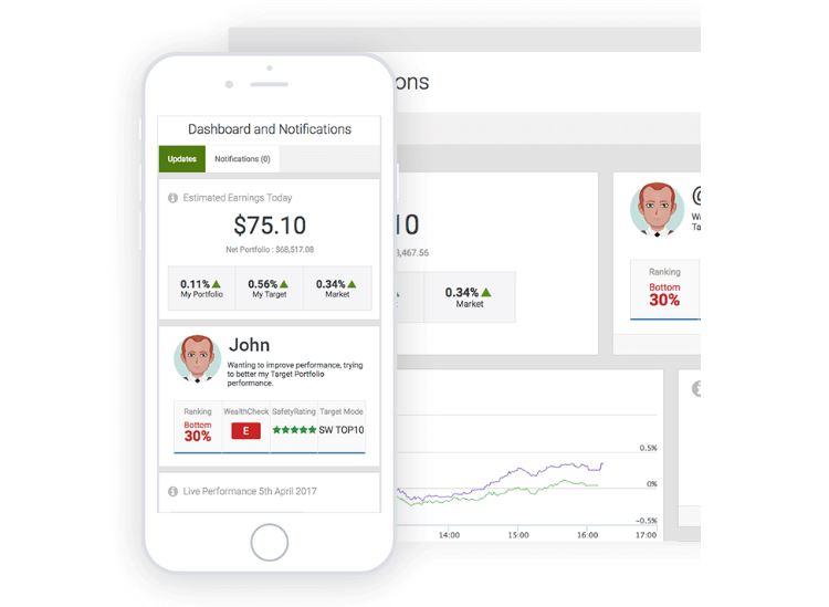 selfwealth app