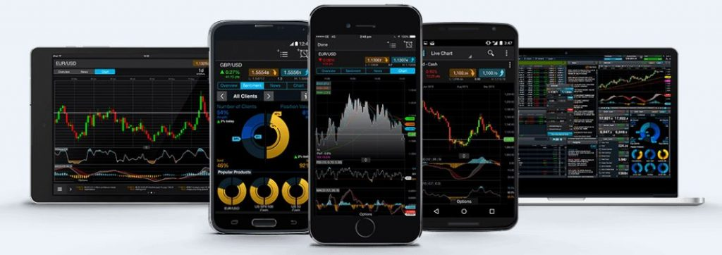 CMC Markets review mobile