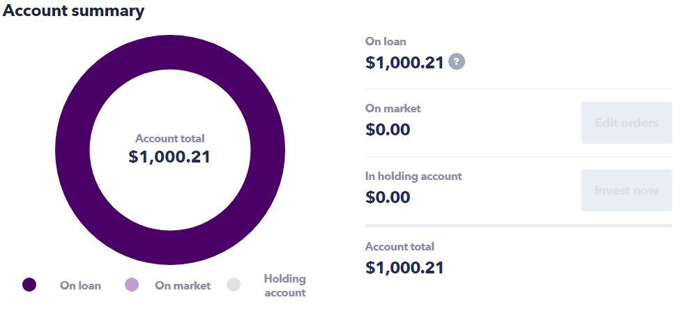 Plenti p2p lending review